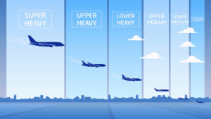 airport animation motion design airspace expert air traffic airline animation
